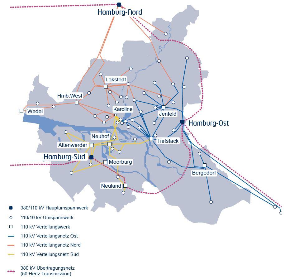 Das Hamburger Verteilnetz